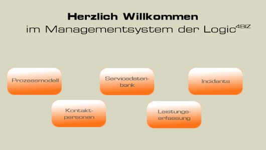 enabler4BIZ Kommunikationsplattform