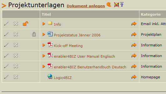 Dokumentenaustausch über Plattformseiten